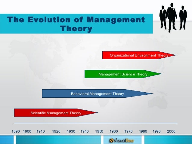 critical application of leadership theory