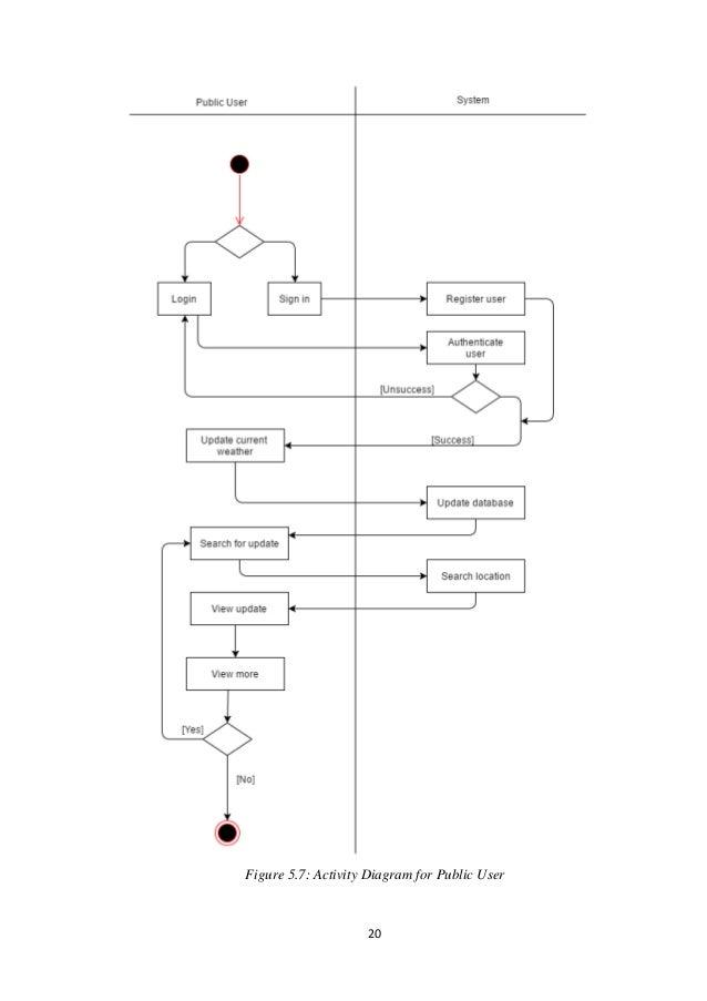 uri for java application api