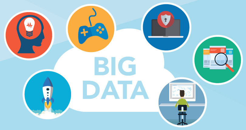 applications of big data in industry