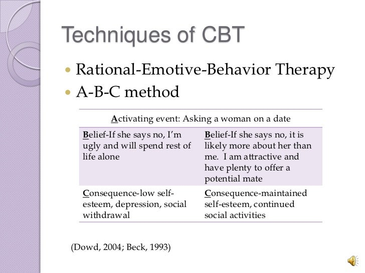 behaviour therapy techniques research and applications