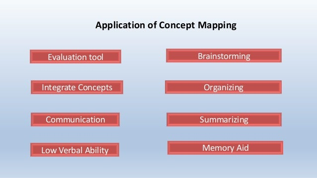 practical applications of memory research