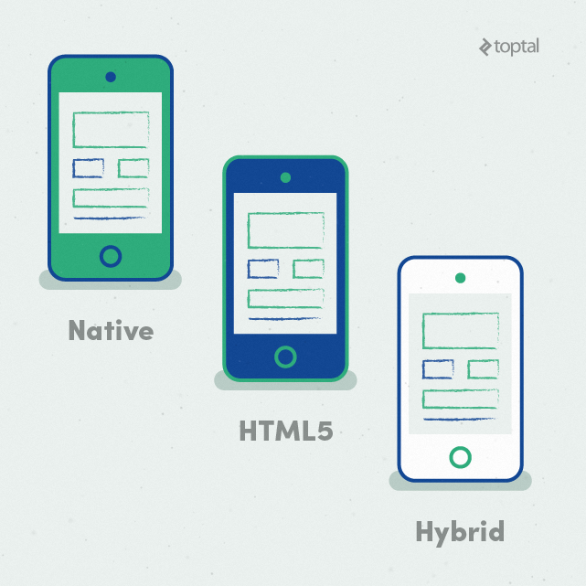 native hybrid and web application testing