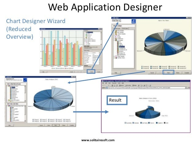 web application designer in sap bi