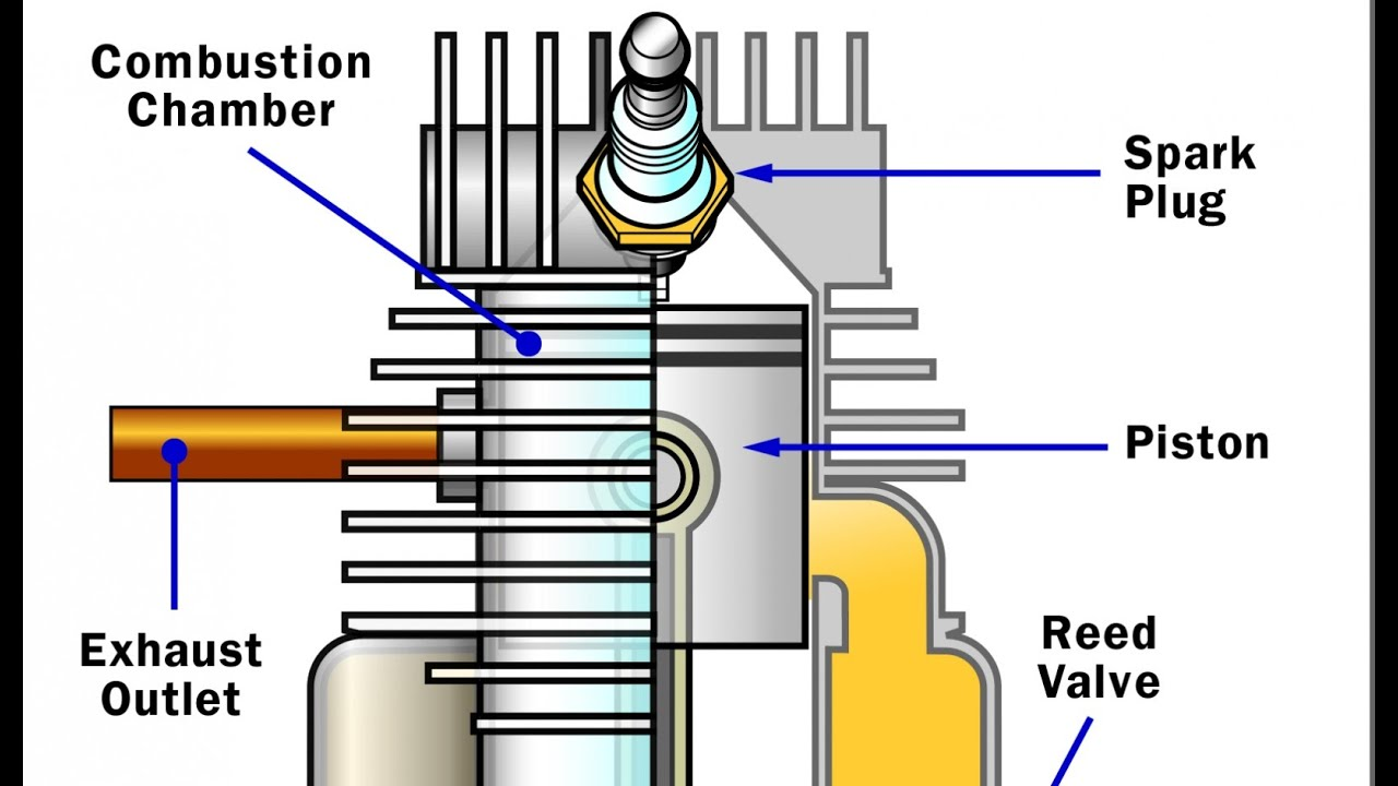 application of two stroke petrol engine