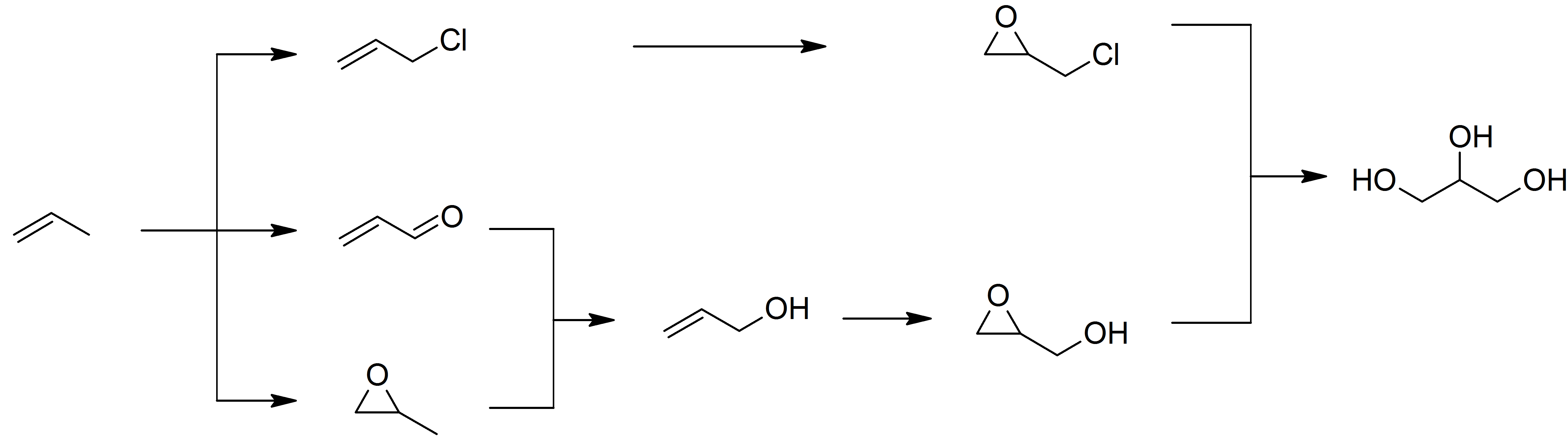 fatty acids chemistry synthesis and applications